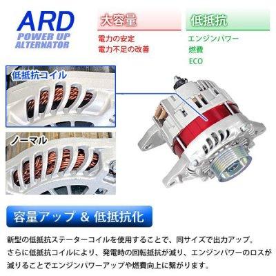 画像1: ランサーエボリューションVIII CT9A 低抵抗・高出力 オルタネーター 150A