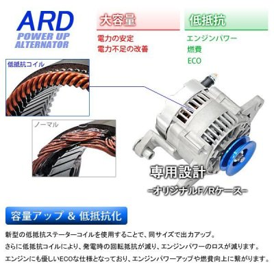画像1: RX-7 FC3S 前期 低抵抗 オルタネーター 80A ※競技用部品 [A-AC018]
