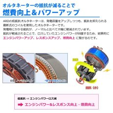 画像5: プレオ RA1 RA2 低抵抗・高出力 オルタネーター 80A (5)